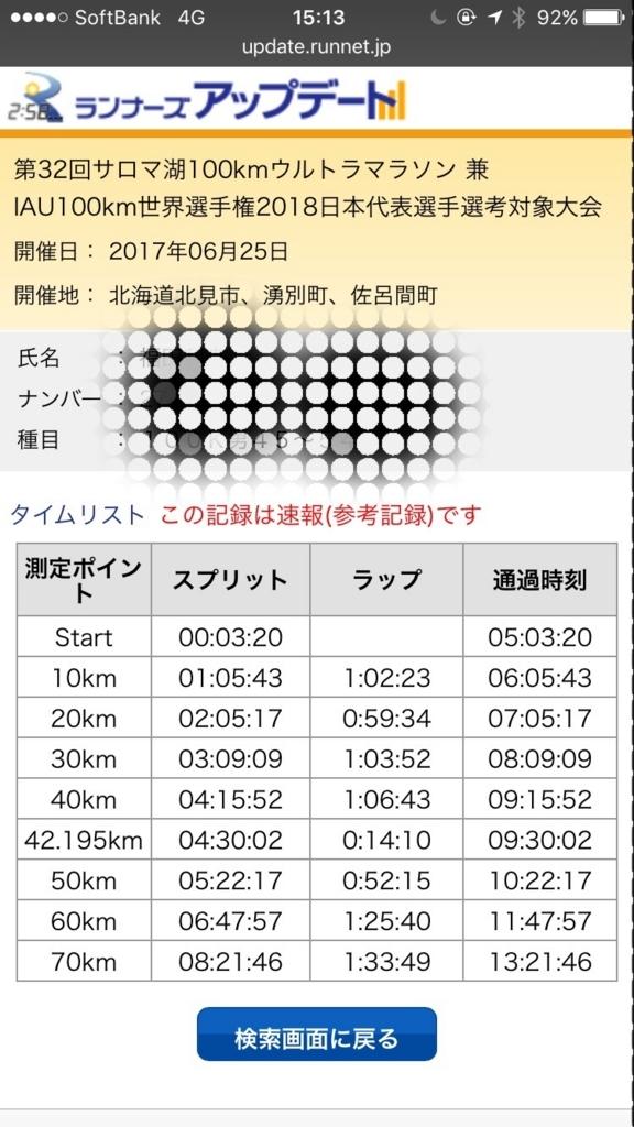 f:id:ichikawa-papa:20170625152603j:plain