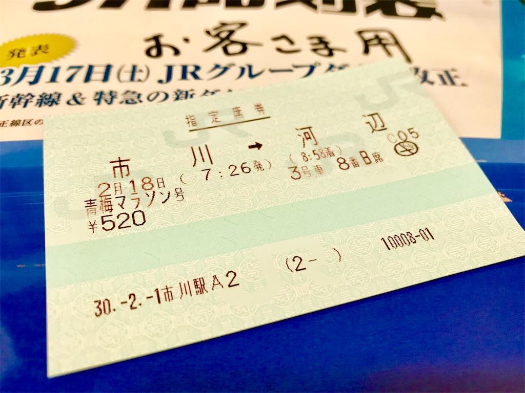 f:id:ichikawa-papa:20180210210605j:image