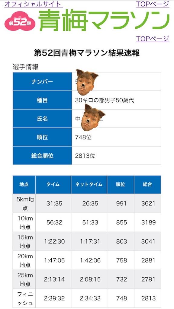 f:id:ichikawa-papa:20180219130125j:image