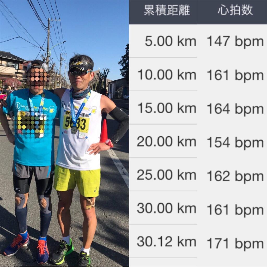 f:id:ichikawa-papa:20180219155755j:image