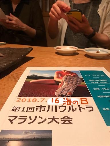 f:id:ichikawa-papa:20180621065626j:image