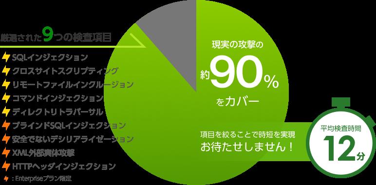 f:id:ichikaway:20190930160841p:plain