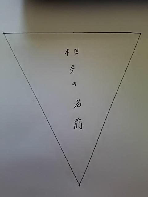 f:id:ichikayuiha89:20160825114133j:plain