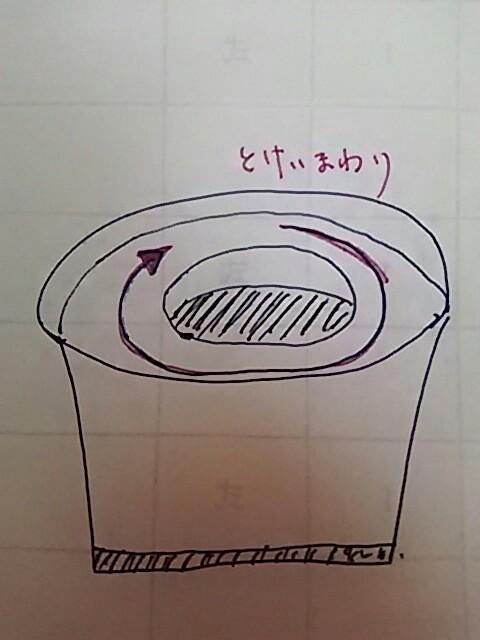 f:id:ichikayuiha89:20170525123234j:plain