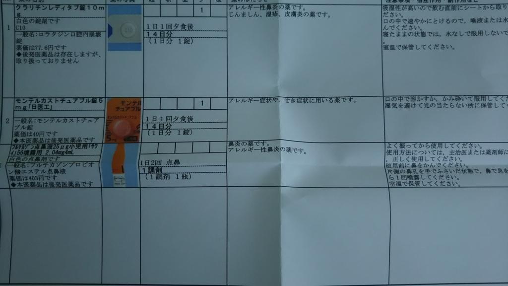 f:id:ichimamaday:20180528145438j:plain