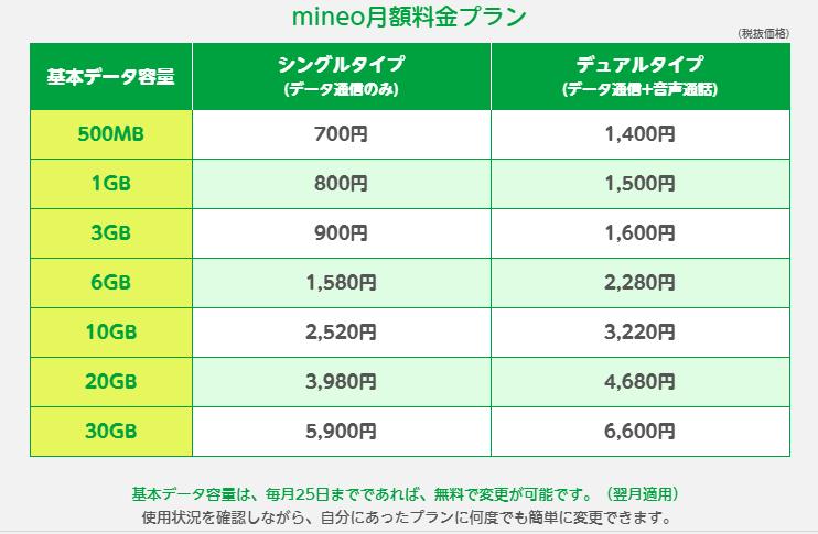 f:id:ichimaro10:20171219165241p:plain