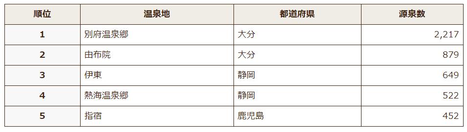 f:id:ichimaro10:20180217134840p:plain