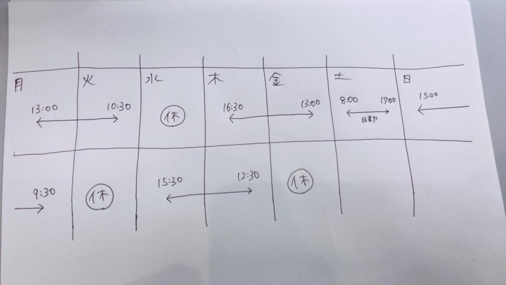 f:id:ichimaro10:20180407102522j:plain