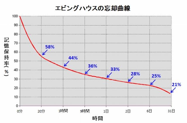 f:id:ichimaro10:20180505132636p:plain