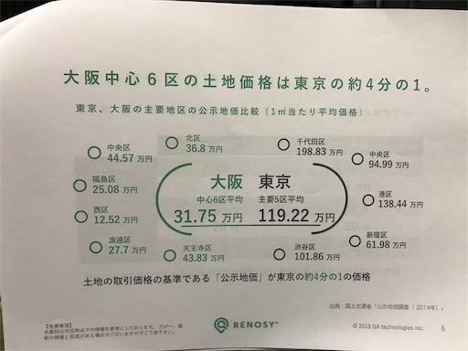 f:id:ichimaro10:20180515180257j:image