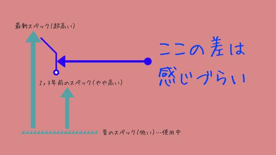 f:id:ichimaro10:20180518162805p:plain