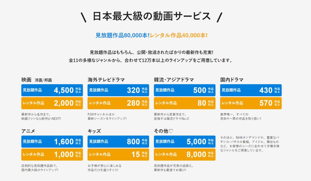 f:id:ichimaro10:20180802222140p:plain