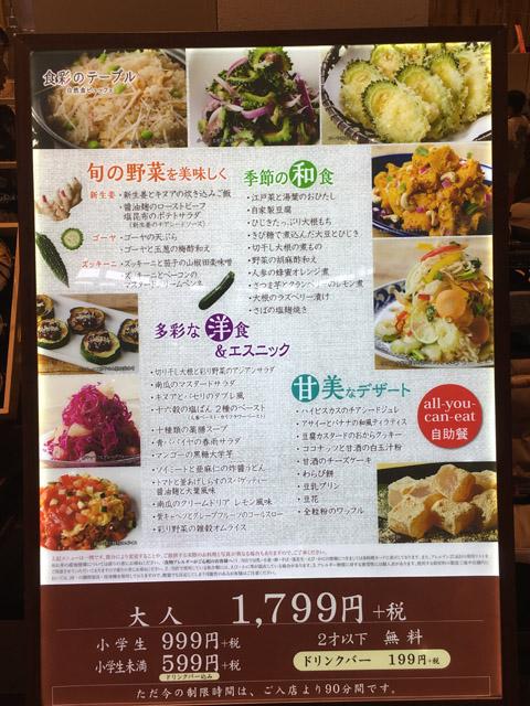 f:id:ichimokusan:20170630164318j:plain