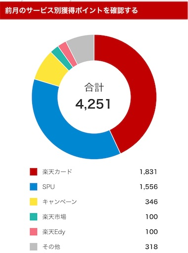 f:id:ichimonji_49:20201001053244j:image