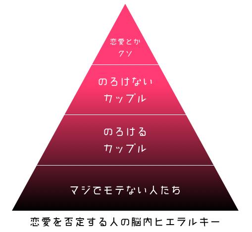 f:id:ichinei13:20161119004541p:plain