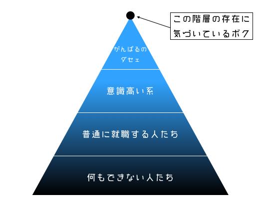 f:id:ichinei13:20161119013228p:plain