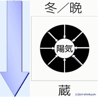 f:id:ichinokai-kanazawa:20170417100209j:plain