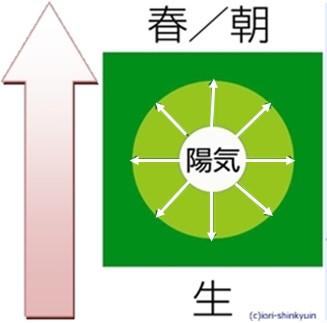 f:id:ichinokai-kanazawa:20170417100211j:plain