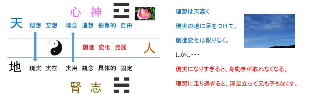 f:id:ichinokai-kanazawa:20170523072744j:plain