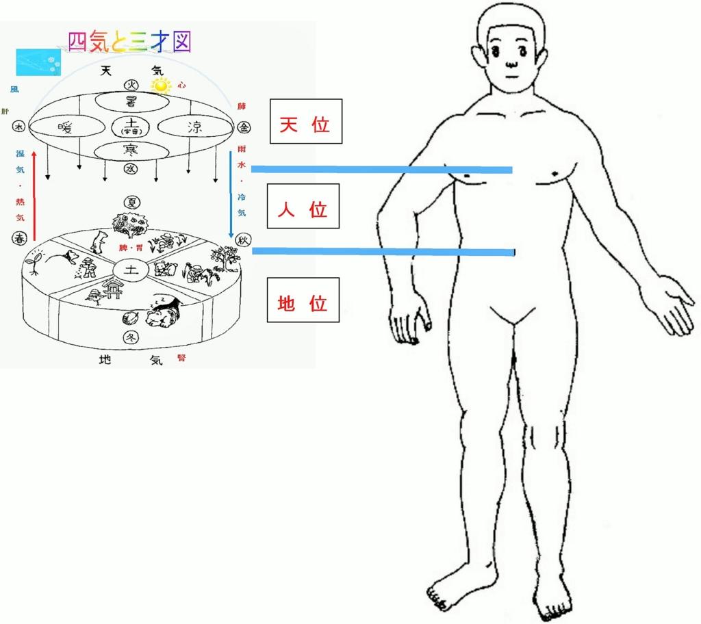 f:id:ichinokai-kanazawa:20170523094557j:plain