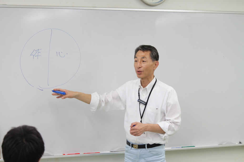 f:id:ichinokai-kanazawa:20180423100631j:plain