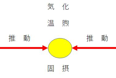 f:id:ichinokai-kanazawa:20180514083007j:plain