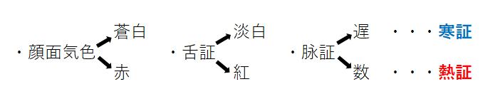 f:id:ichinokai-kanazawa:20180528100030j:plain