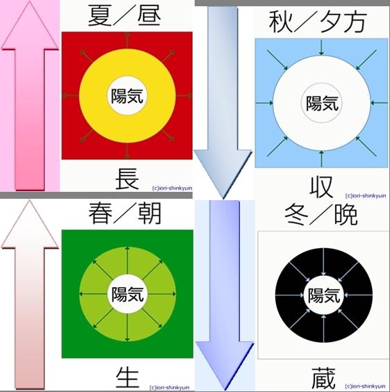 f:id:ichinokai-kanazawa:20200305102920p:plain