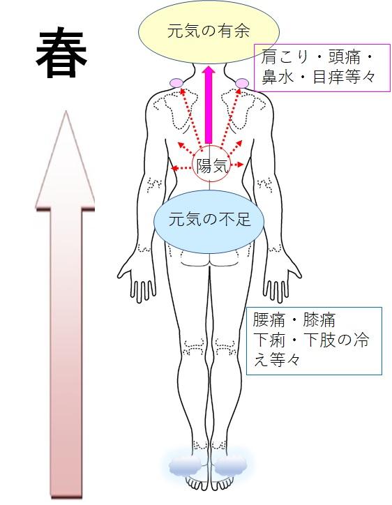 f:id:ichinokai-kanazawa:20200308071337j:plain