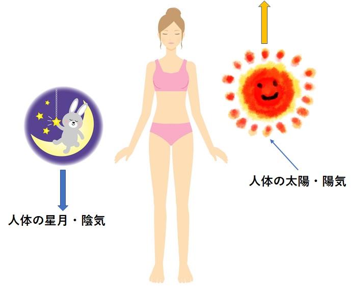 f:id:ichinokai-kanazawa:20200318055753j:plain