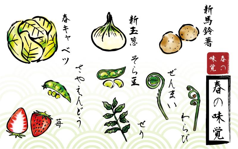 f:id:ichinokai-kanazawa:20200401045116j:plain