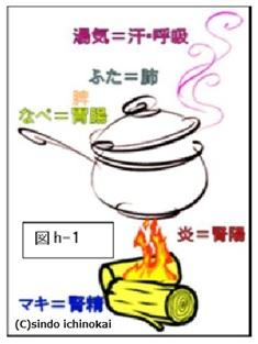f:id:ichinokai-kanazawa:20200625103546j:plain