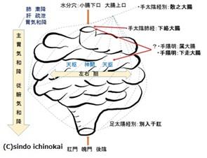 f:id:ichinokai-kanazawa:20200629190829j:plain