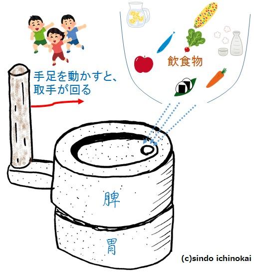 f:id:ichinokai-kanazawa:20200713092207j:plain