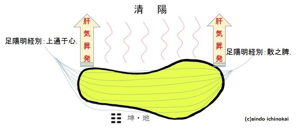 f:id:ichinokai-kanazawa:20200713092304j:plain