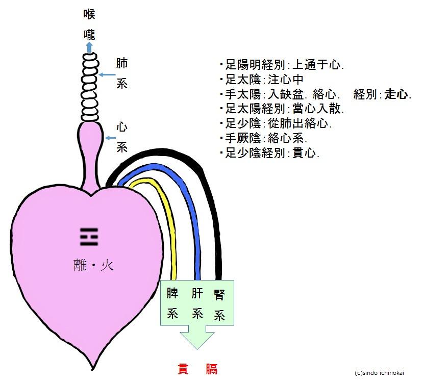 f:id:ichinokai-kanazawa:20200730112147j:plain