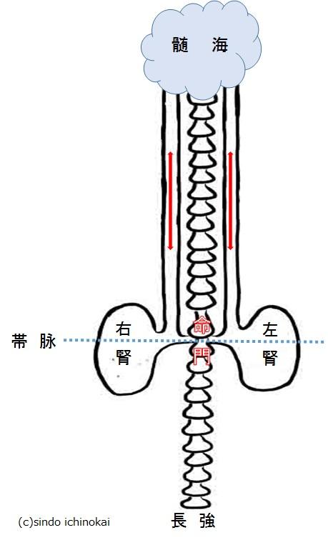 f:id:ichinokai-kanazawa:20200930191013j:plain