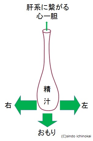 f:id:ichinokai-kanazawa:20201001062338j:plain