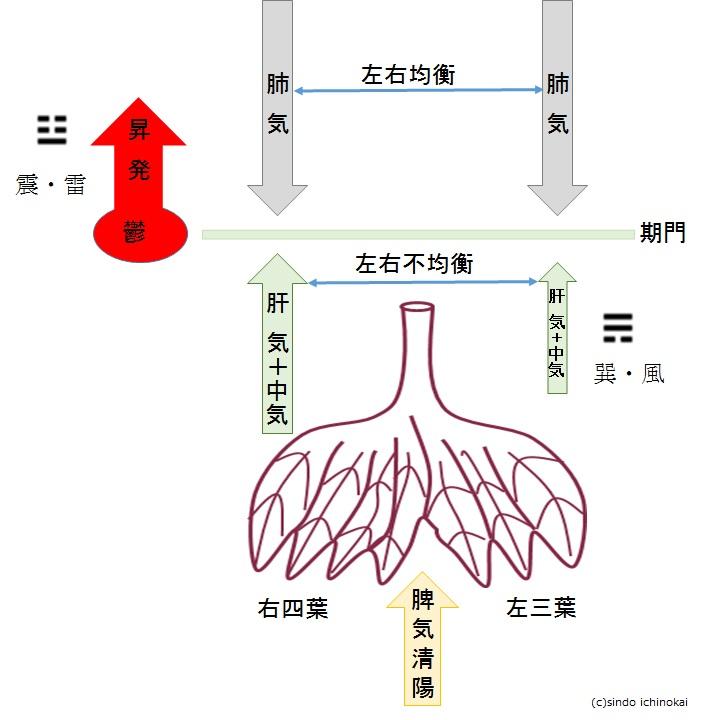 f:id:ichinokai-kanazawa:20201001062918j:plain
