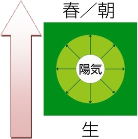 f:id:ichinokai-kanazawa:20210222091411j:plain