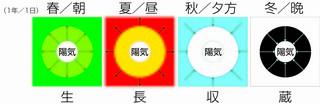 四季図_02.jpg