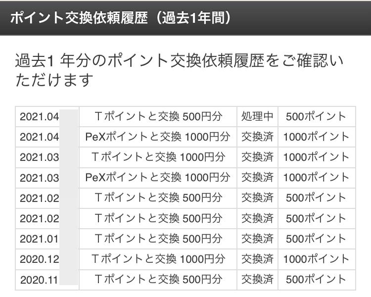 f:id:ichinos:20210513072146j:plain