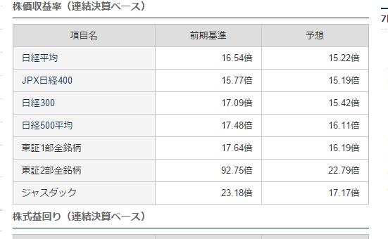 f:id:ichiokuFP:20170408181943p:plain