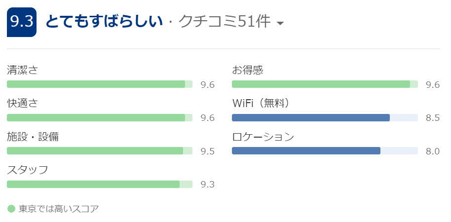 f:id:ichiokuenryousan:20181223220558j:plain