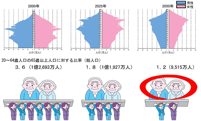 f:id:ichiro-ishiguro:20170929093324j:plain