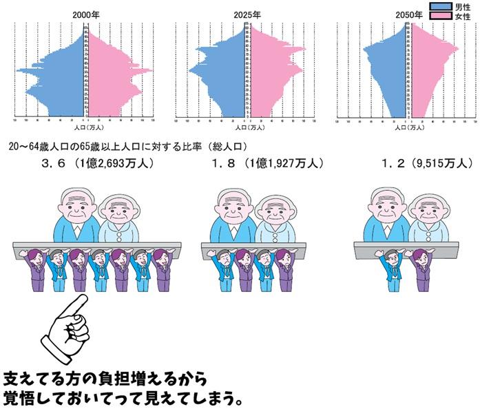 f:id:ichiro-ishiguro:20170929093400j:plain
