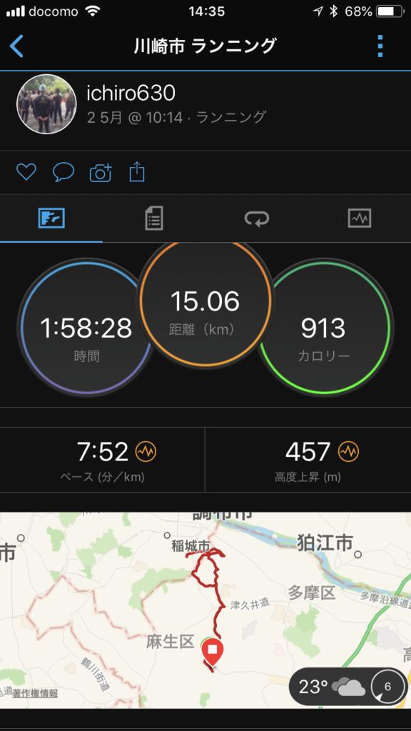 f:id:ichiro630:20180509143638p:plain