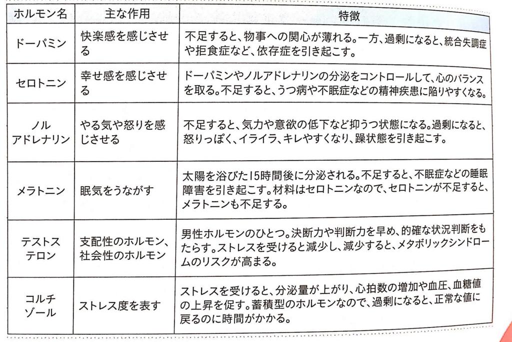 f:id:ichiroJr:20170228005757j:plain
