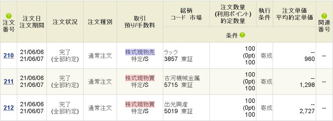 f:id:ichitto:20210612211013p:plain