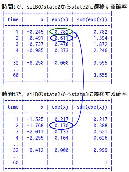f:id:ichou1:20171217114023p:plain